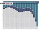 Мультифактурные шторы-жалюзи из пластика и ткани. Модель 17