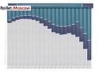 Мультифактурные шторы-жалюзи из пластика и ткани. Модель 20